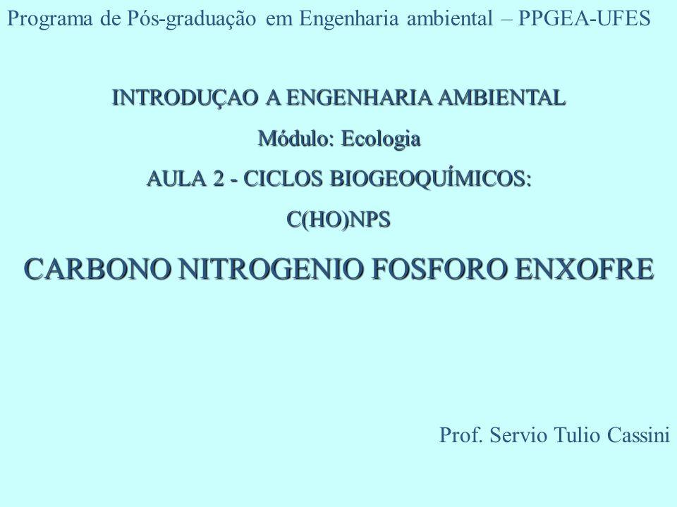 Programa de Pós-graduação em Engenharia ambiental – PPGEA-UFES INTRODUÇAO A ENGENHARIA AMBIENTAL Módulo: Ecologia AULA 2 - CICLOS BIOGEOQUÍMICOS: C(HO)NPS CARBONO NITROGENIO FOSFORO ENXOFRE Prof.