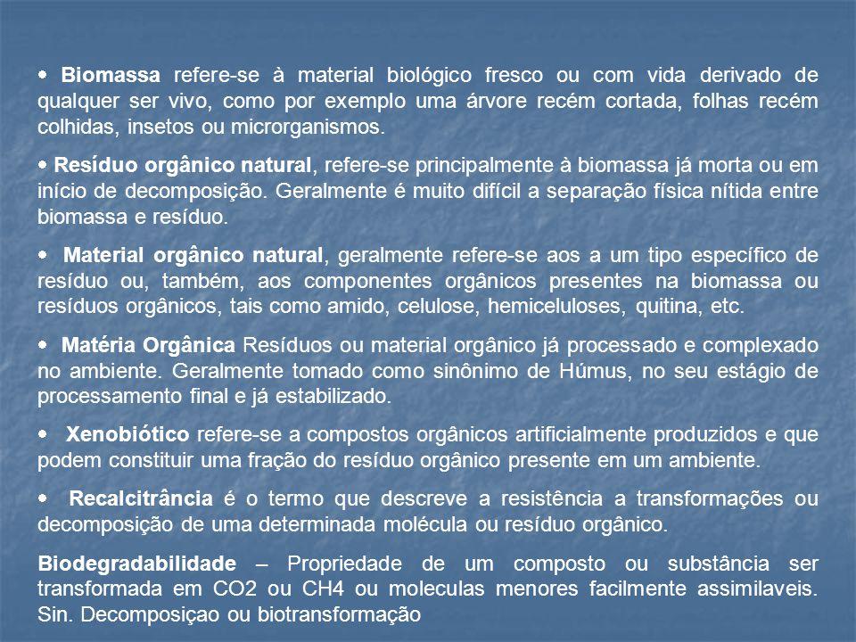 Biomassa refere-se à material biológico fresco ou com vida derivado de qualquer ser vivo, como por exemplo uma árvore recém cortada, folhas recém colhidas, insetos ou microrganismos.