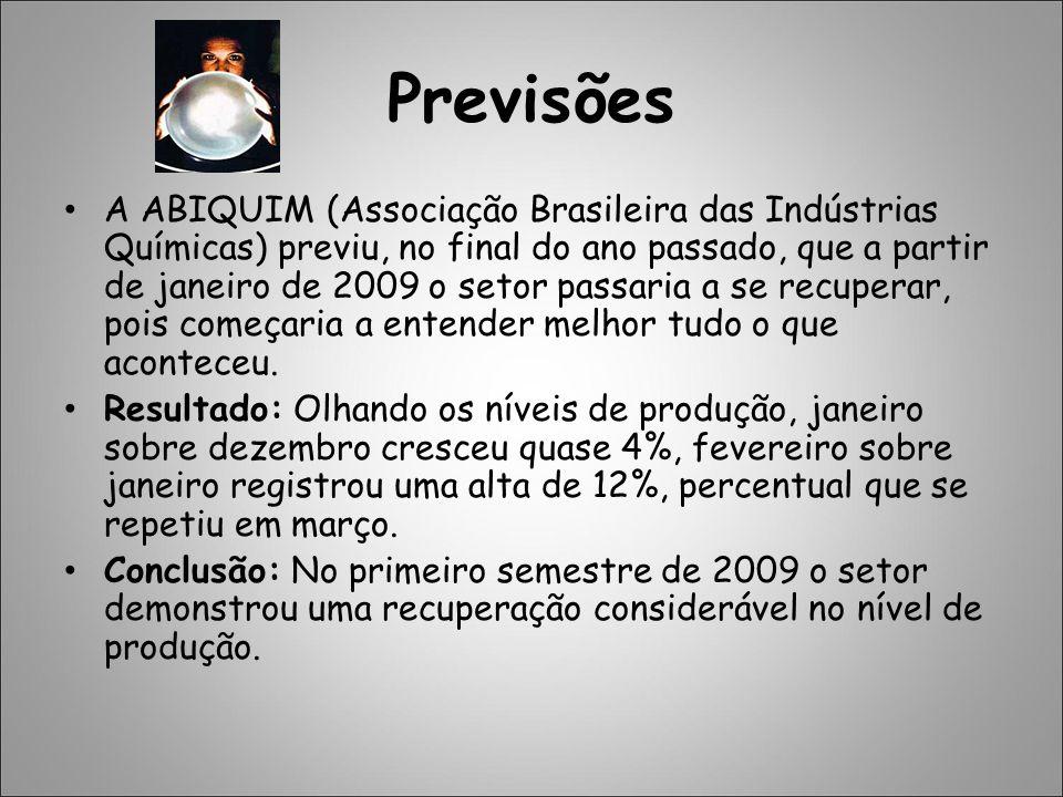 Previsões A ABIQUIM (Associação Brasileira das Indústrias Químicas) previu, no final do ano passado, que a partir de janeiro de 2009 o setor passaria
