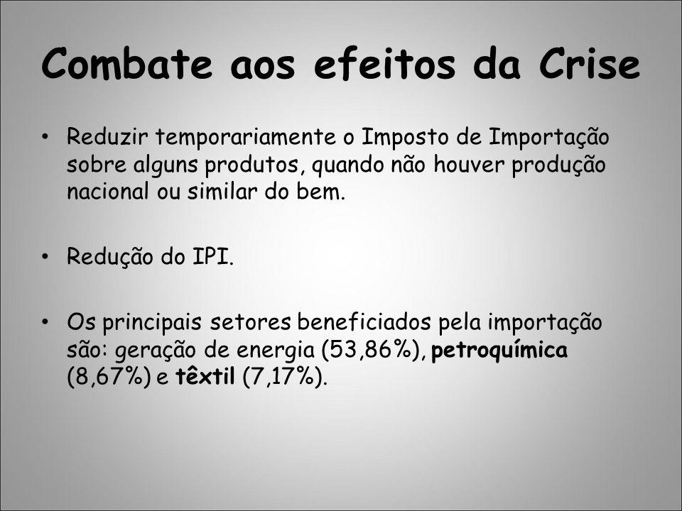Combate aos efeitos da Crise Reduzir temporariamente o Imposto de Importação sobre alguns produtos, quando não houver produção nacional ou similar do