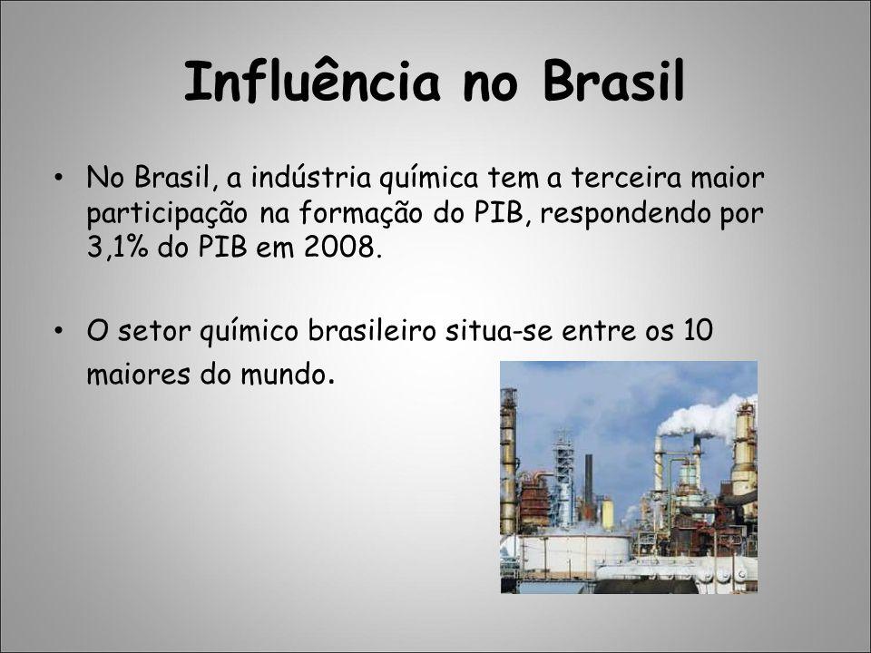 Influência no Brasil No Brasil, a indústria química tem a terceira maior participação na formação do PIB, respondendo por 3,1% do PIB em 2008. O setor