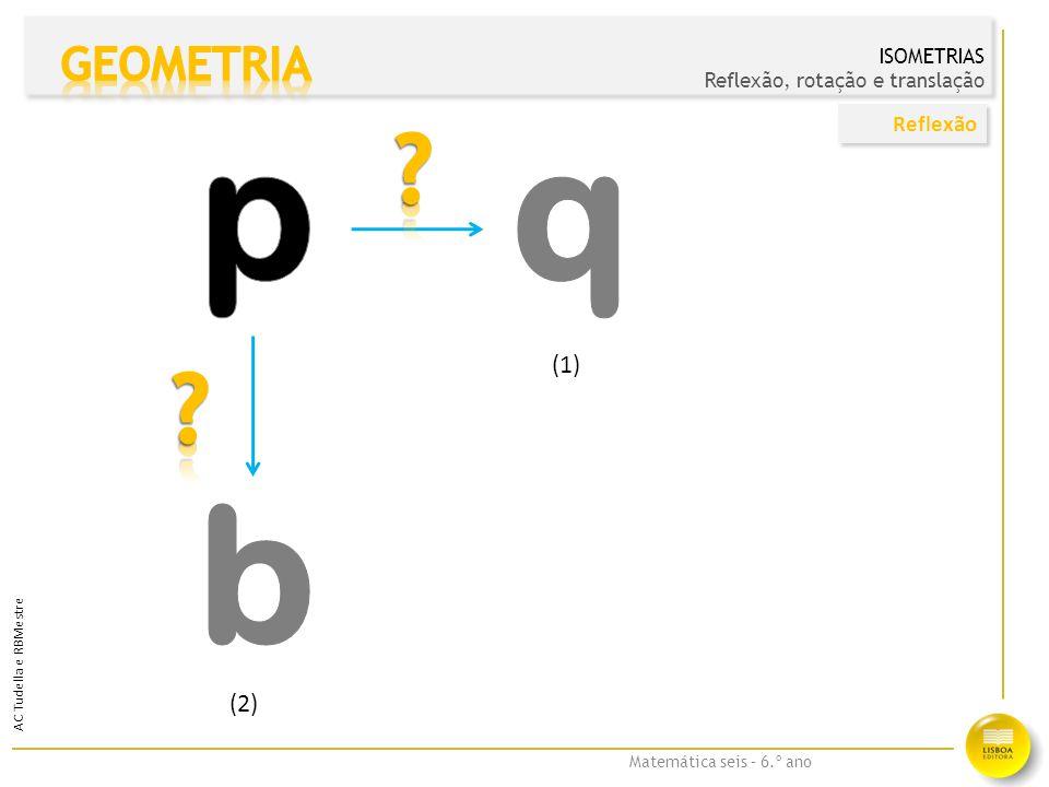 Matemática seis – 6.º ano AC Tudella e RBMestre A letra p pode transformar-se em q através de uma reflexão, isto é, criou-se uma imagem em espelho.