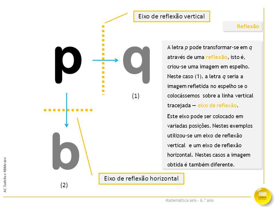 Matemática seis – 6.º ano AC Tudella e RBMestre PROPRIEDADES DA REFLEXÃO A reflexão de uma figura em relação a um eixo de reflexão faz corresponder a cada ponto A um ponto A (imagem ou transformado de A).