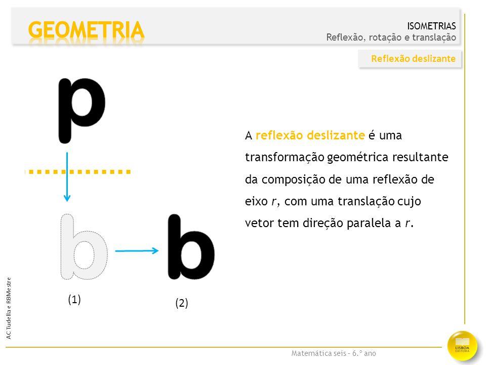 Matemática seis – 6.º ano AC Tudella e RBMestre Estudámos 4 tipos de transformações geométricas: reflexão, rotação, translação e reflexão deslizante.