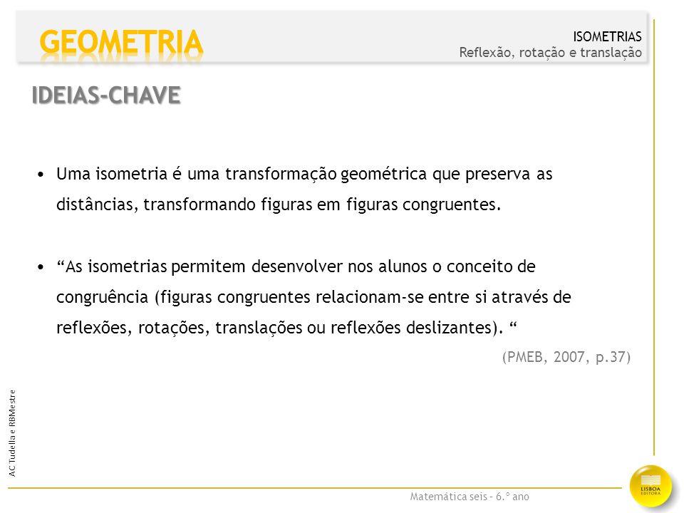 Matemática seis – 6.º ano AC Tudella e RBMestre O Programa refere quatro tipos de isometrias: reflexão, rotação, translação e reflexão deslizante.