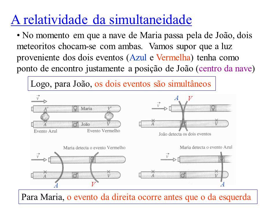 No momento em que a nave de Maria passa pela de João, dois meteoritos chocam-se com ambas. Vamos supor que a luz proveniente dos dois eventos (Azul e