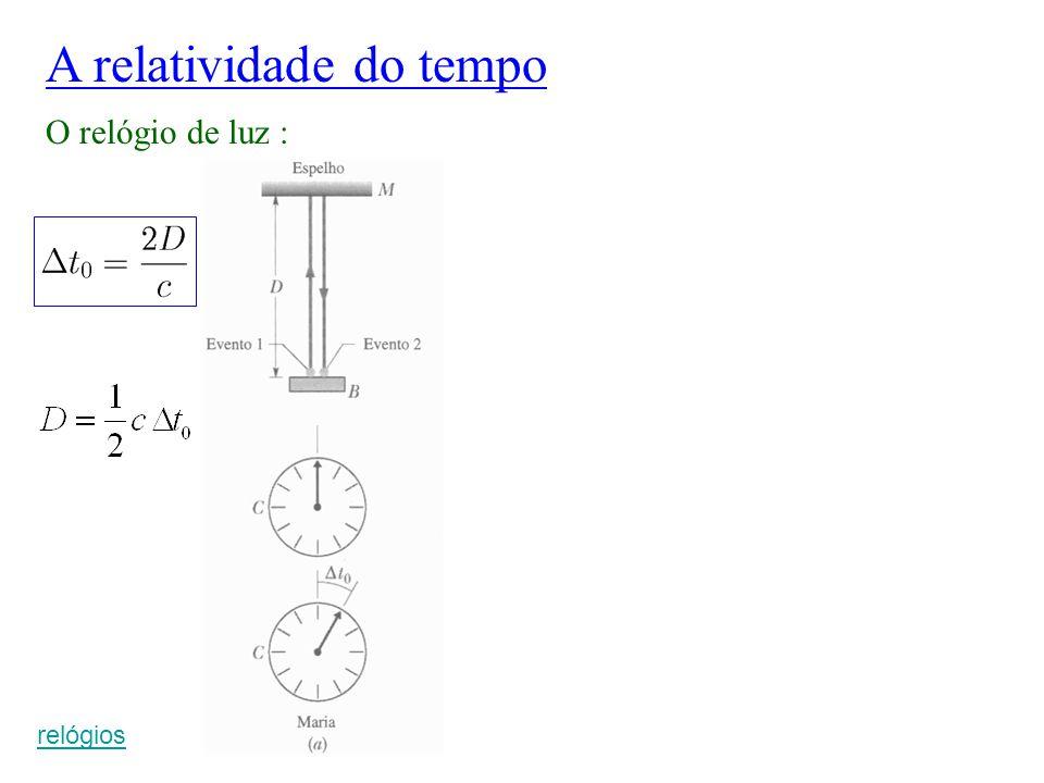 O relógio de luz : A relatividade do tempo relógios
