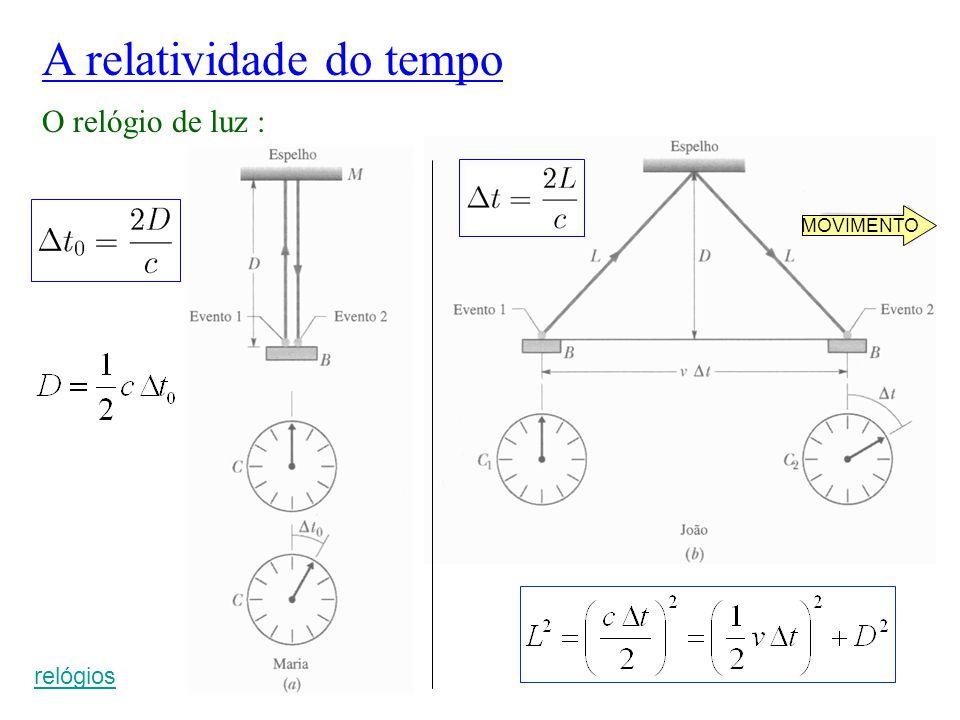 O relógio de luz : A relatividade do tempo relógios MOVIMENTO