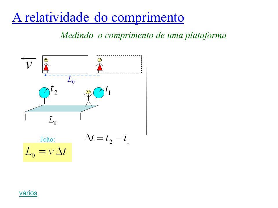 vários A relatividade do comprimento Medindo o comprimento de uma plataforma João: L0L0
