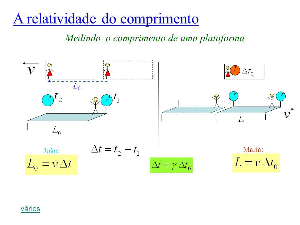 vários A relatividade do comprimento Medindo o comprimento de uma plataforma L0L0 João: Maria: