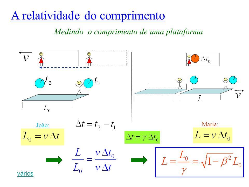 vários A relatividade do comprimento Medindo o comprimento de uma plataforma João: Maria: