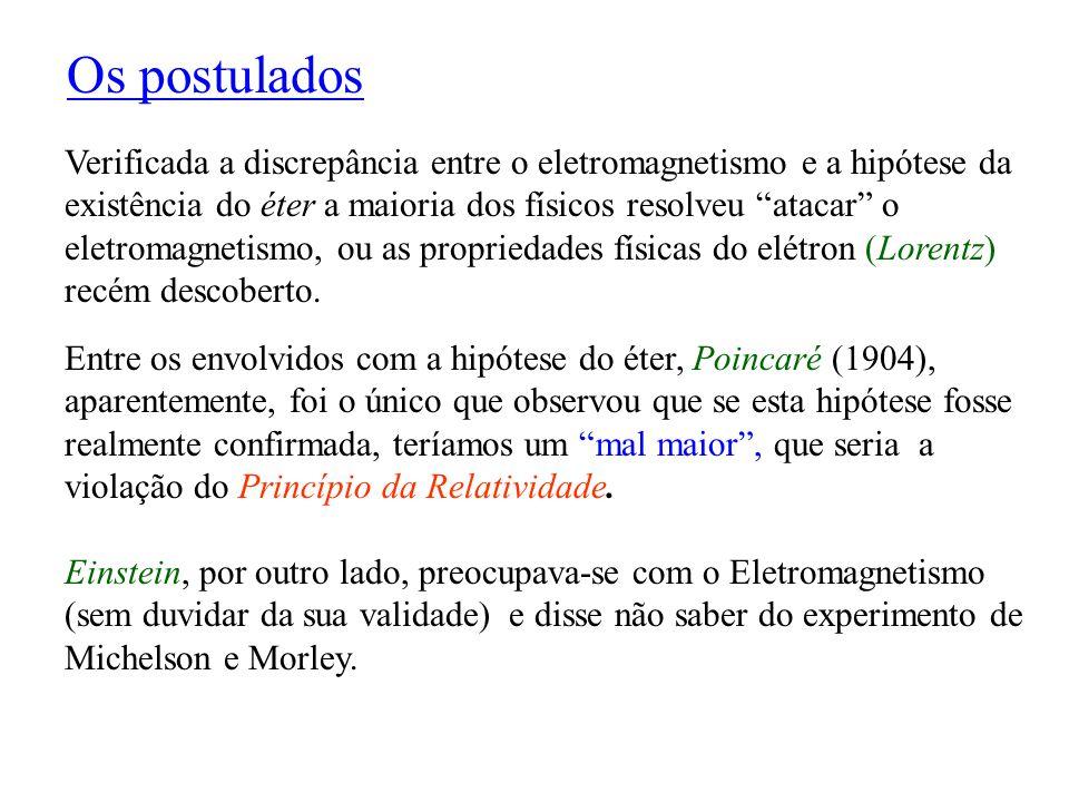 Os postulados i) Postulado da relatividade: As leis da física devem ser exatamente as mesmas se descritas por observadores em diferentes referenciais inerciais.