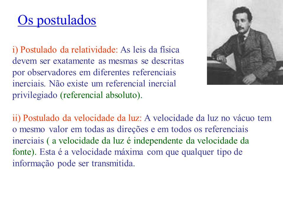 Os postulados i) Postulado da relatividade: As leis da física devem ser exatamente as mesmas se descritas por observadores em diferentes referenciais