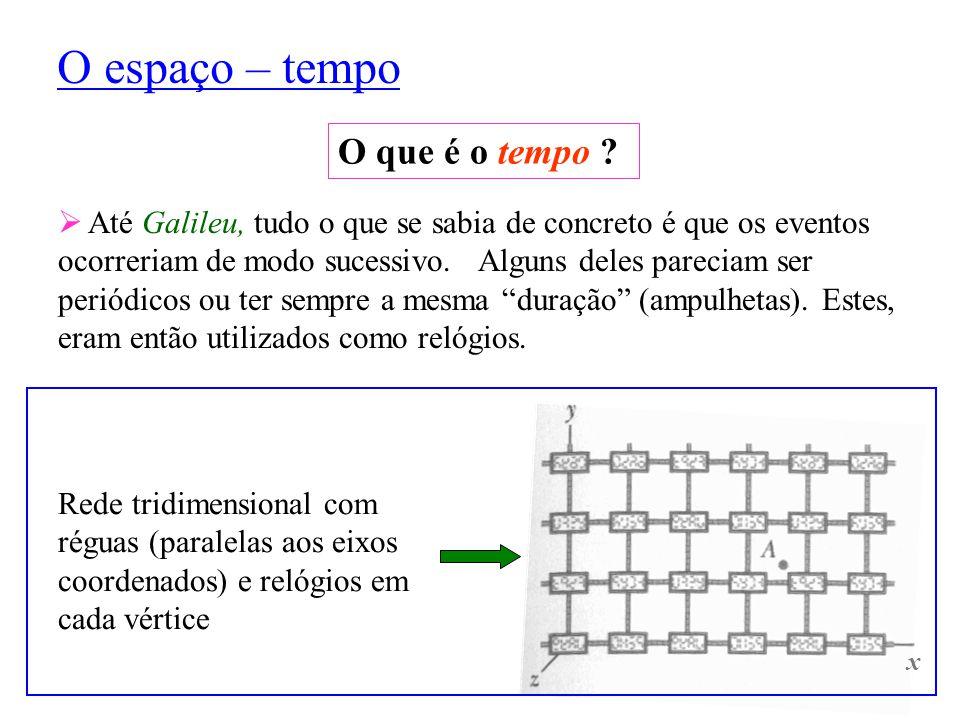 O espaço – tempo O que é o tempo ?  Até Galileu, tudo o que se sabia de concreto é que os eventos ocorreriam de modo sucessivo. Alguns deles pareciam