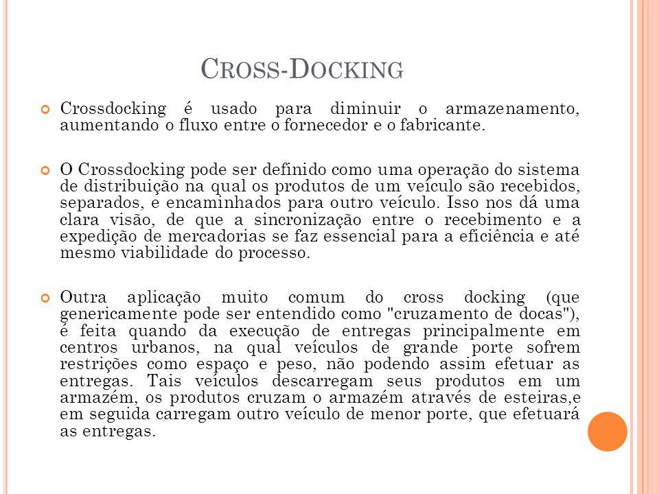 C ROSS -D OCKING Crossdocking é usado para diminuir o armazenamento, aumentando o fluxo entre o fornecedor e o fabricante.