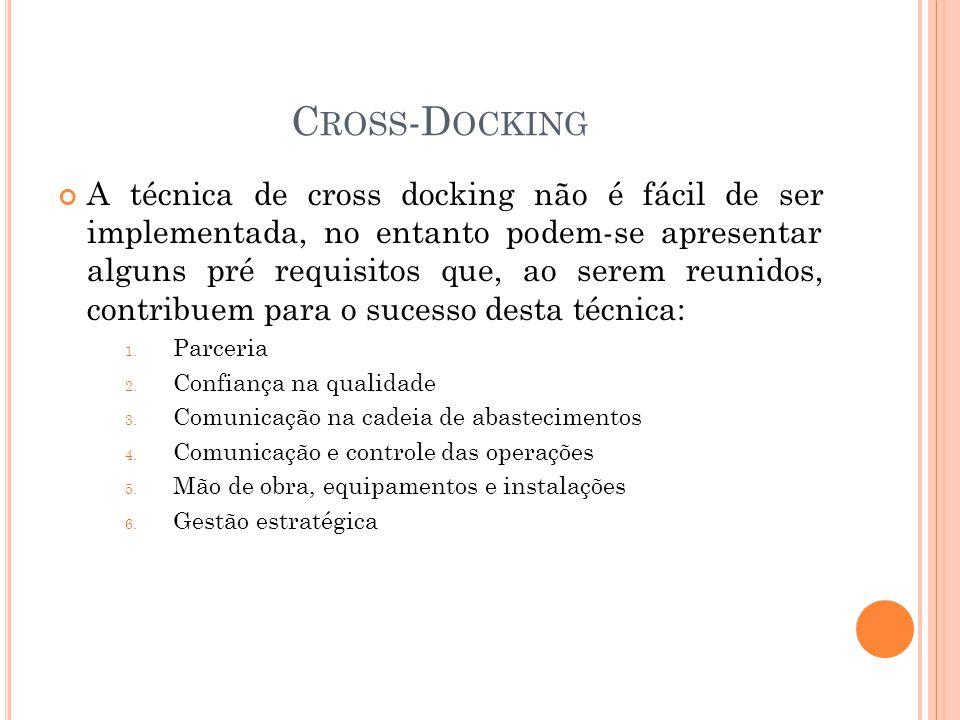 C ROSS -D OCKING A técnica de cross docking não é fácil de ser implementada, no entanto podem-se apresentar alguns pré requisitos que, ao serem reunidos, contribuem para o sucesso desta técnica: 1.