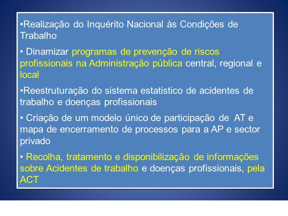 Realização do Inquérito Nacional às Condições de Trabalho Dinamizar programas de prevenção de riscos profissionais na Administração pública central, r