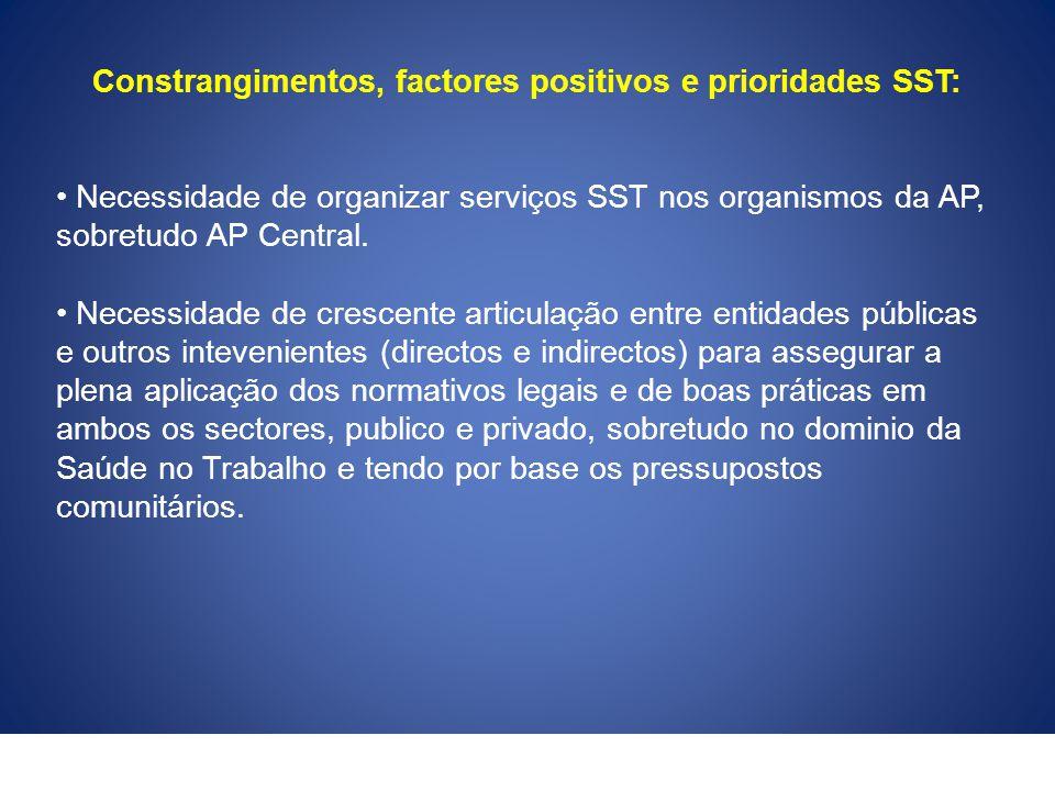 Constrangimentos, factores positivos e prioridades SST: Necessidade de organizar serviços SST nos organismos da AP, sobretudo AP Central. Necessidade