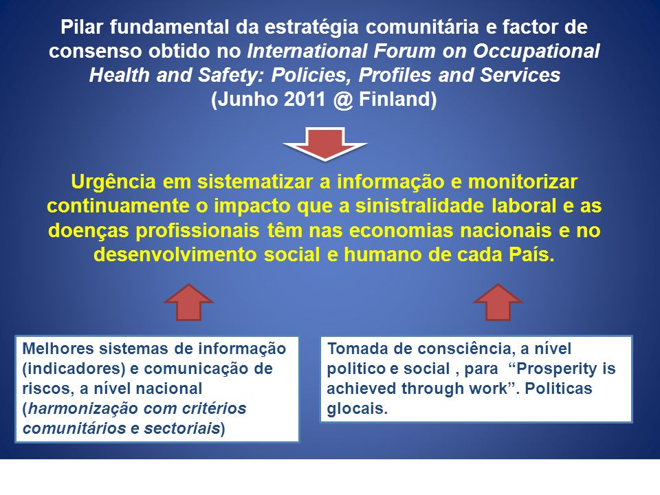 Pilar fundamental da estratégia comunitária e factor de consenso obtido no International Forum on Occupational Health and Safety: Policies, Profiles a