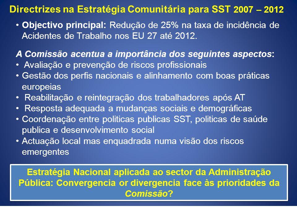 Directrizes na Estratégia Comunitária para SST 2007 – 2012 Objectivo principal: Redução de 25% na taxa de incidência de Acidentes de Trabalho nos EU 2