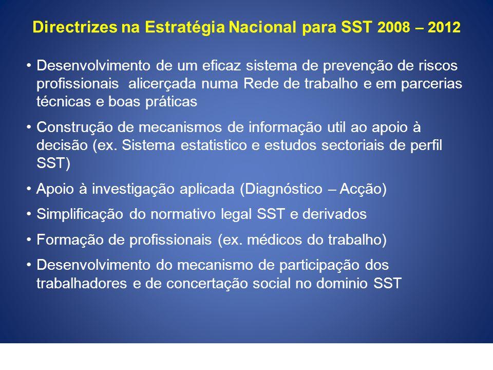 Directrizes na Estratégia Nacional para SST 2008 – 2012 Desenvolvimento de um eficaz sistema de prevenção de riscos profissionais alicerçada numa Rede