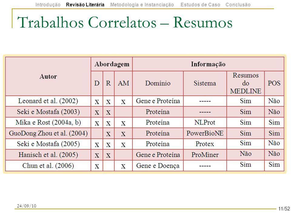 Trabalhos Correlatos – Resumos 24/09/10 11/52 Introdução Revisão Literária Metodologia e Instanciação Estudos de Caso Conclusão