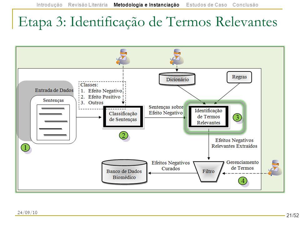 Etapa 3: Identificação de Termos Relevantes 24/09/10 21/52 Introdução Revisão Literária Metodologia e Instanciação Estudos de Caso Conclusão