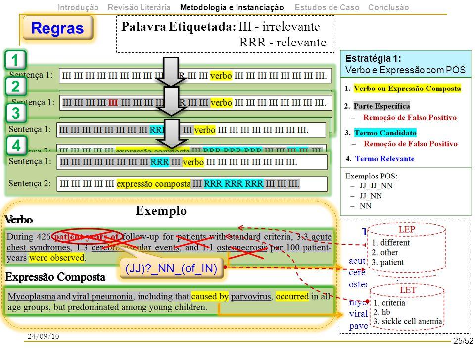 Termos Relevantes Extraídos: Expressão Composta Verbo Expressão Composta Verbo Expressão Composta Verbo Expressão Composta Verbo acute chest syndromes cerebrovascular events osteonecrosis mycoplasma viral pneumonia pavovirus 1 24/09/10 Regras Estratégia 1: Verbo e Expressão com POS Palavra Etiquetada: III - irrelevante RRR - relevante Exemplo 2 3 4 (JJ) _NN_(of_IN) 25/52 Introdução Revisão Literária Metodologia e Instanciação Estudos de Caso Conclusão