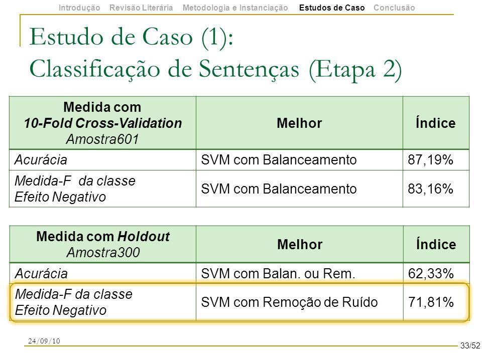 Estudo de Caso (1): Classificação de Sentenças (Etapa 2) 24/09/10 Medida com 10-Fold Cross-Validation Amostra601 MelhorÍndice AcuráciaSVM com Balanceamento87,19% Medida-F da classe Efeito Negativo SVM com Balanceamento83,16% Medida com Holdout Amostra300 MelhorÍndice AcuráciaSVM com Balan.