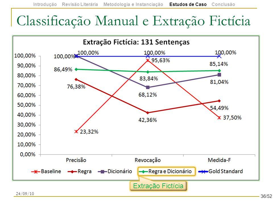Classificação Manual e Extração Fictícia 24/09/10 Extração Fictícia 36/52 Introdução Revisão Literária Metodologia e Instanciação Estudos de Caso Conclusão