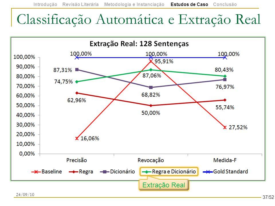 Classificação Automática e Extração Real 24/09/10 Extração Real 37/52 Introdução Revisão Literária Metodologia e Instanciação Estudos de Caso Conclusão