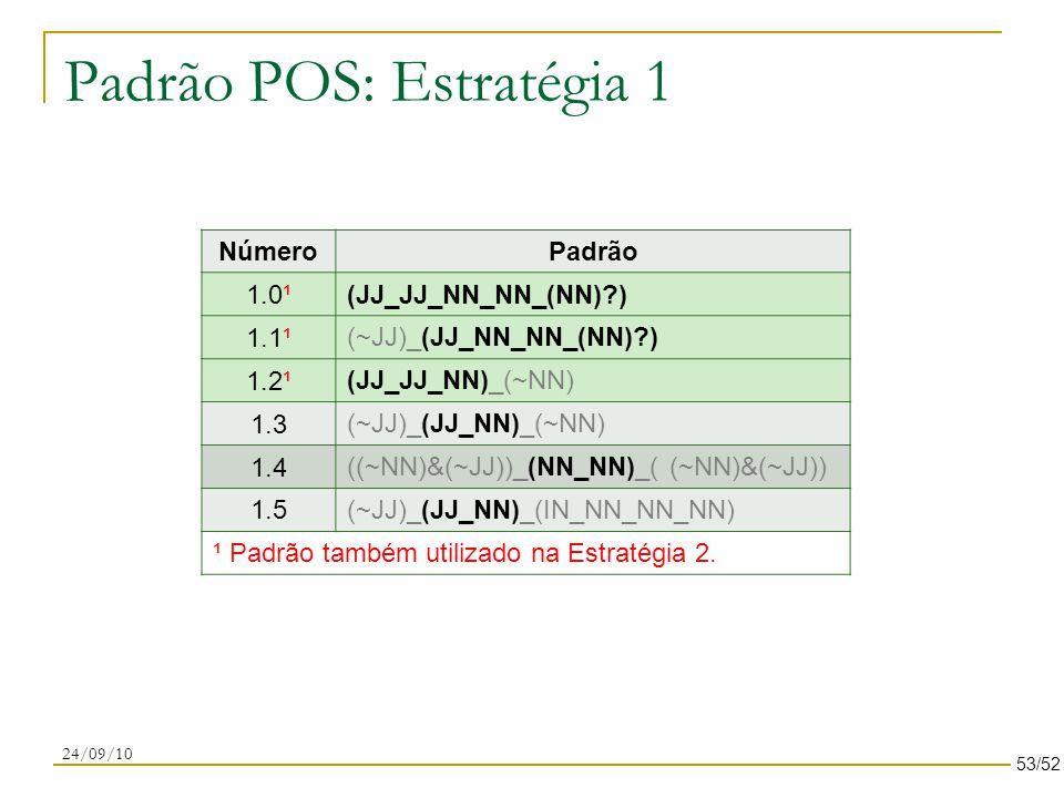 Padrão POS: Estratégia 1 NúmeroPadrão 1.0¹ (JJ_JJ_NN_NN_(NN) ) 1.1¹ (~JJ)_(JJ_NN_NN_(NN) ) 1.2¹ (JJ_JJ_NN)_(~NN) 1.3 (~JJ)_(JJ_NN)_(~NN) 1.4 ((~NN)&(~JJ))_(NN_NN)_( (~NN)&(~JJ)) 1.5 (~JJ)_(JJ_NN)_(IN_NN_NN_NN) ¹ Padrão também utilizado na Estratégia 2.