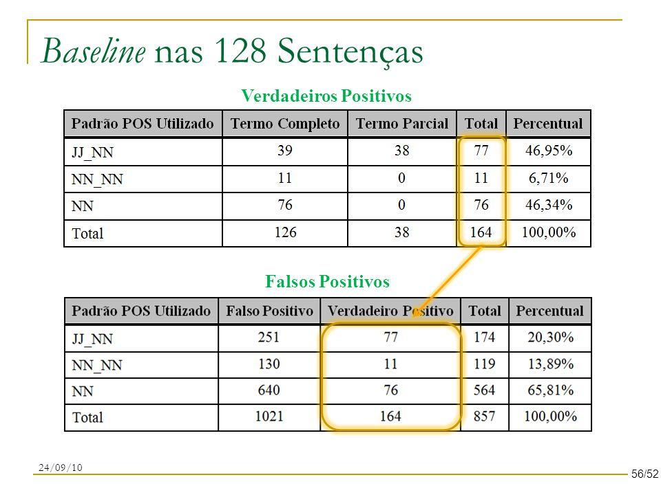 Baseline nas 128 Sentenças 24/09/10 Verdadeiros Positivos Falsos Positivos 56/52