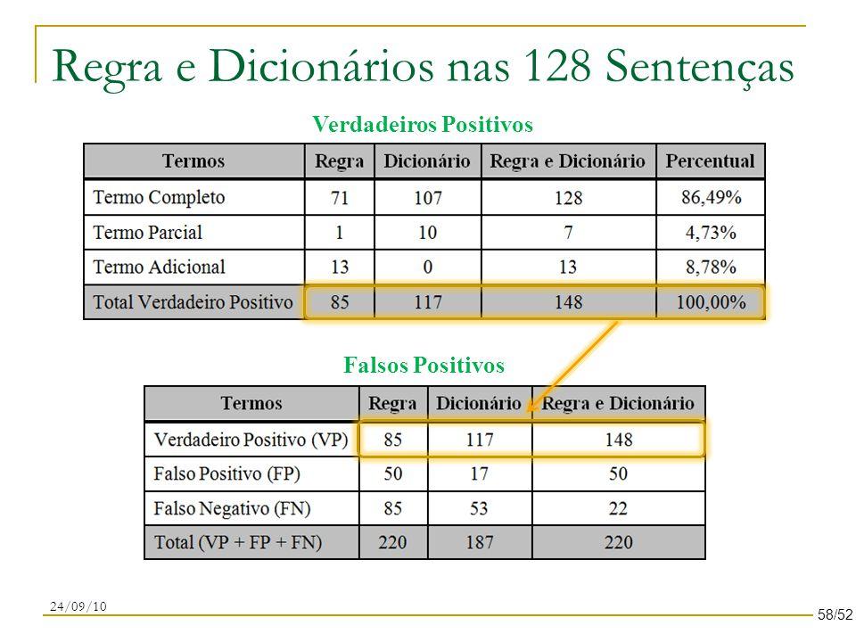 Regra e Dicionários nas 128 Sentenças 24/09/10 Verdadeiros Positivos Falsos Positivos 58/52