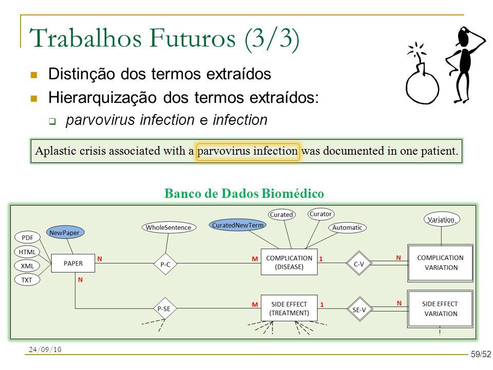 Trabalhos Futuros (3/3) Distinção dos termos extraídos Hierarquização dos termos extraídos:  parvovirus infection e infection 24/09/10 Banco de Dados Biomédico 59/52