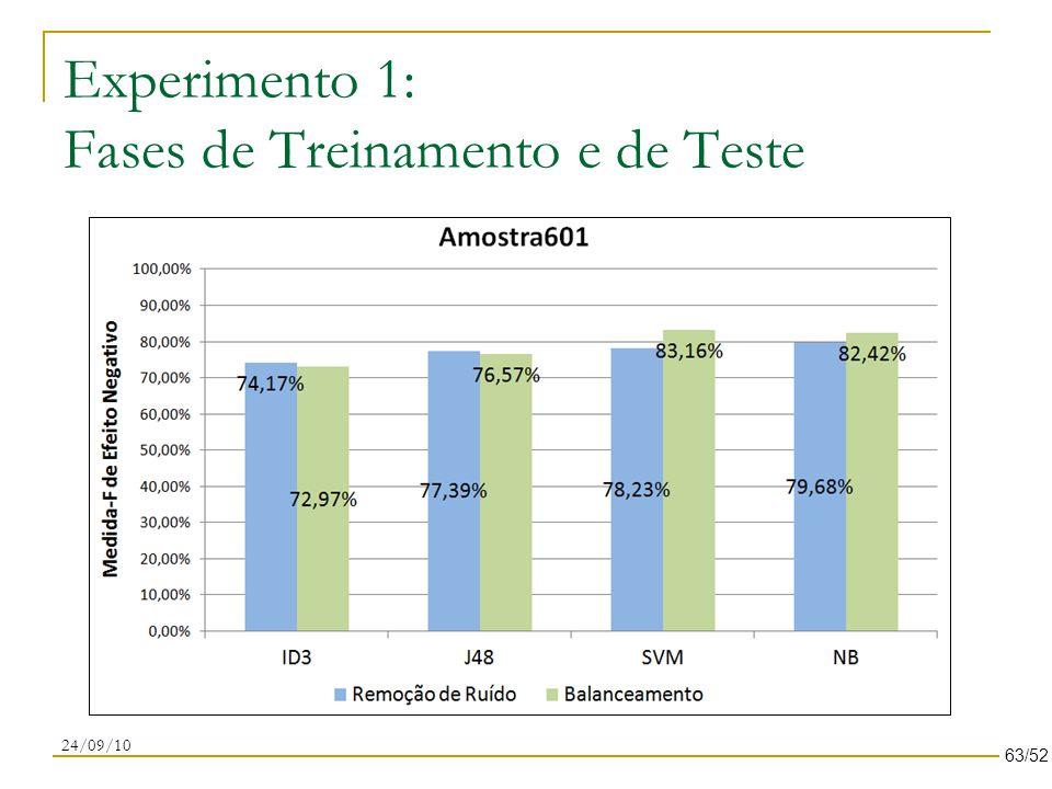 Experimento 1: Fases de Treinamento e de Teste 24/09/10 63/52