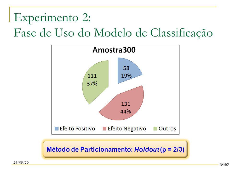 Experimento 2: Fase de Uso do Modelo de Classificação 24/09/10 Método de Particionamento: Holdout (p = 2/3) 64/52