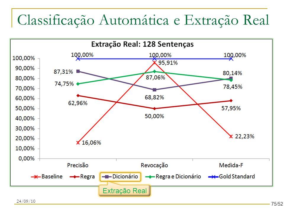 Classificação Automática e Extração Real 24/09/10 Extração Real 75/52