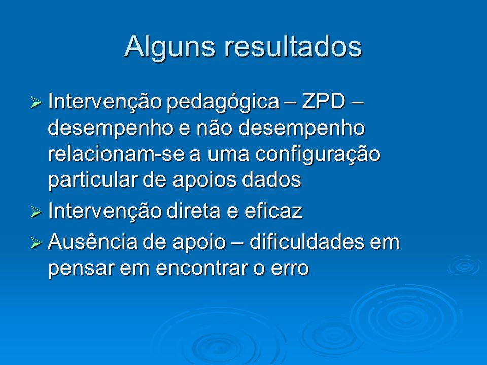 Alguns resultados  Intervenção pedagógica – ZPD – desempenho e não desempenho relacionam-se a uma configuração particular de apoios dados  Intervenç
