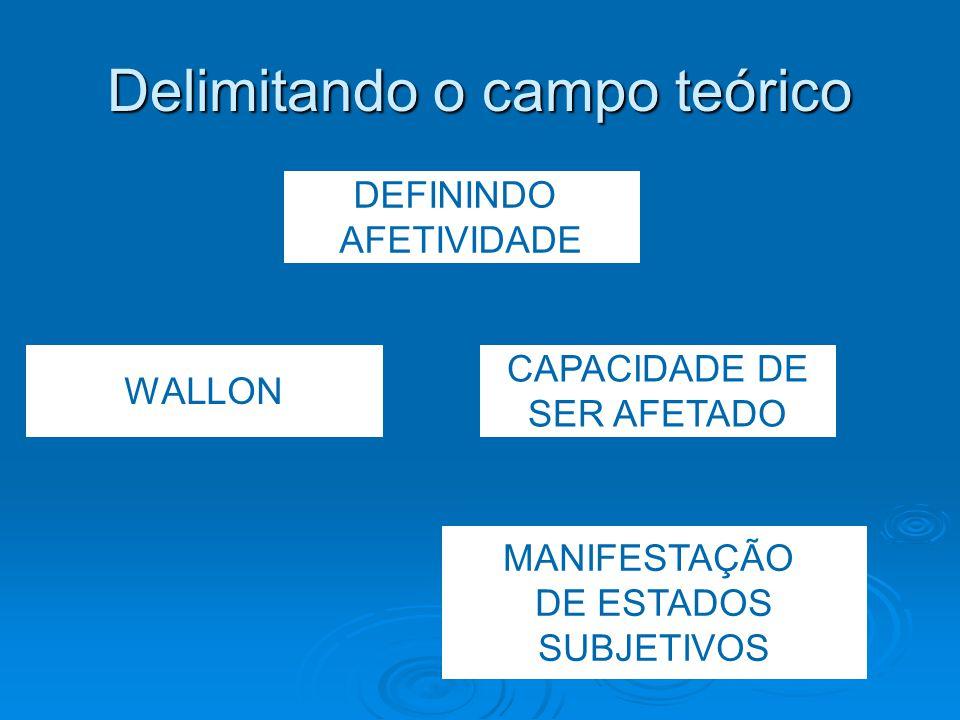 COMPONENTES ORGÂNICOS EMOÇÕES SENTIMENTOS PAIXÃO NATUREZA PSICOLÓGICA ELEMENTOS SIMBÓLICOS AUTOCONTROLE PLANEJAMENTO