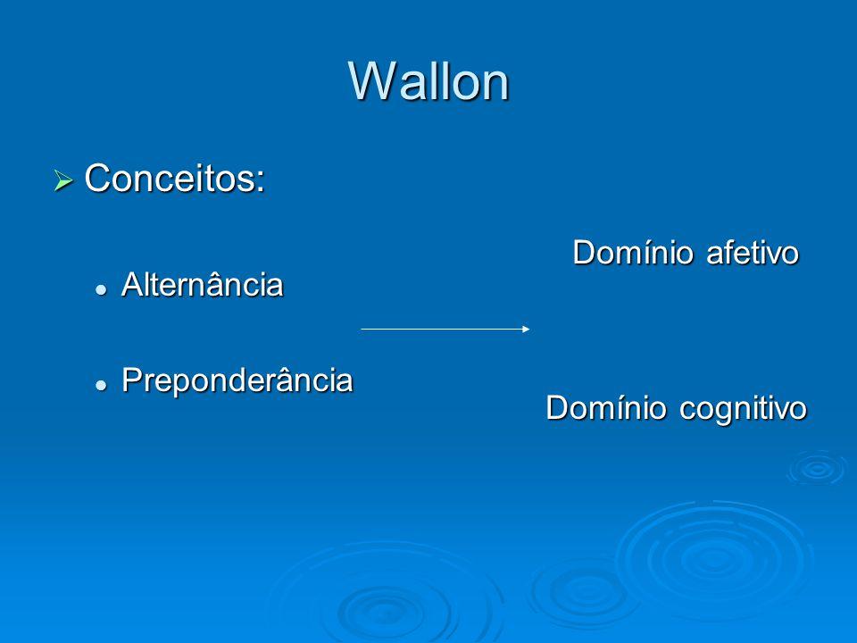 Wallon  Conceitos: Alternância Alternância Preponderância Preponderância Domínio afetivo Domínio cognitivo