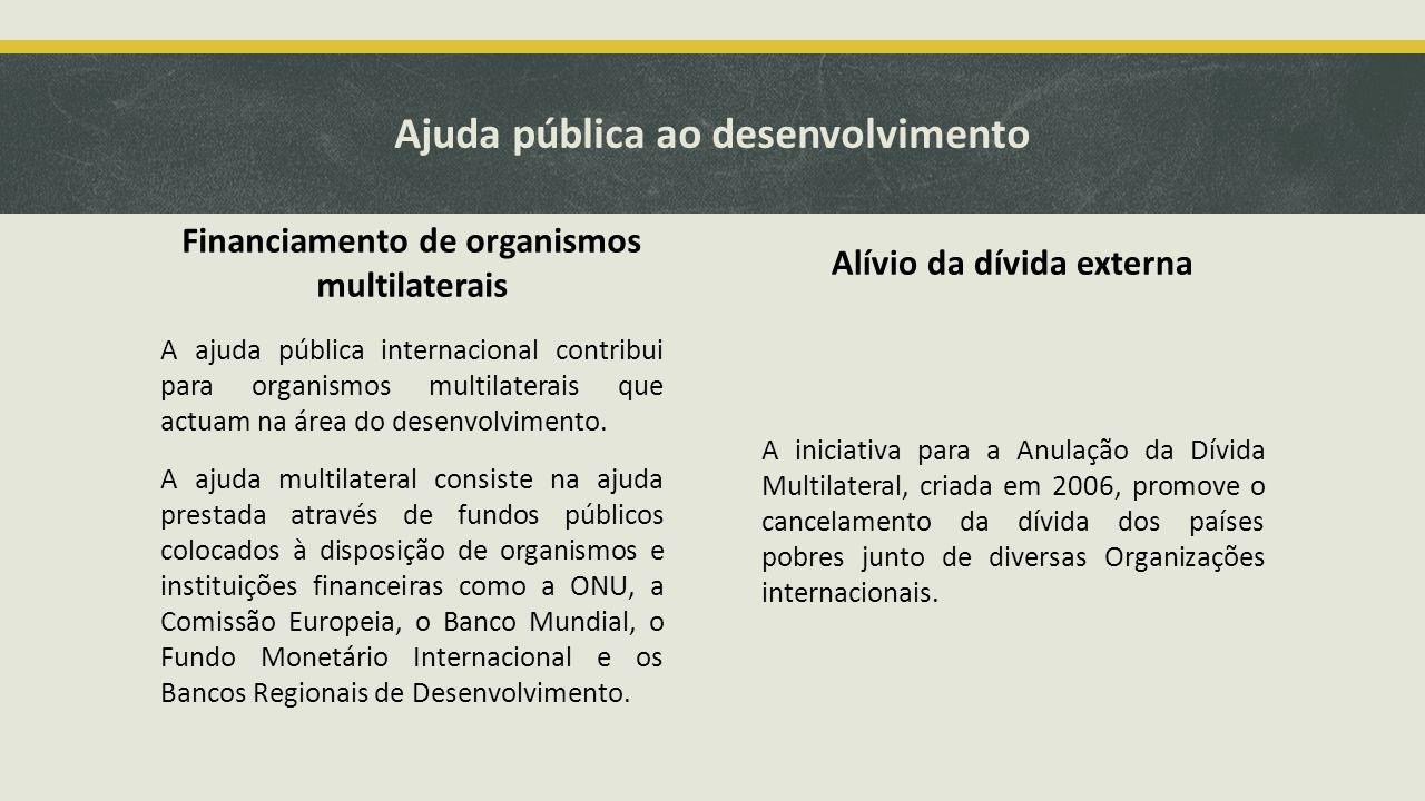 Ajuda pública ao desenvolvimento Os principais países doadores são os membros do Comité de Ajuda ao Desenvolvimento (CAD), um conjunto de 22 países, que, nos finais da década de 1960, se comprometeu a destinar 0,7% do rendimento nacional ao financiamento da ajuda ao desenvolvimento, valor ainda longe de ser alcançado.