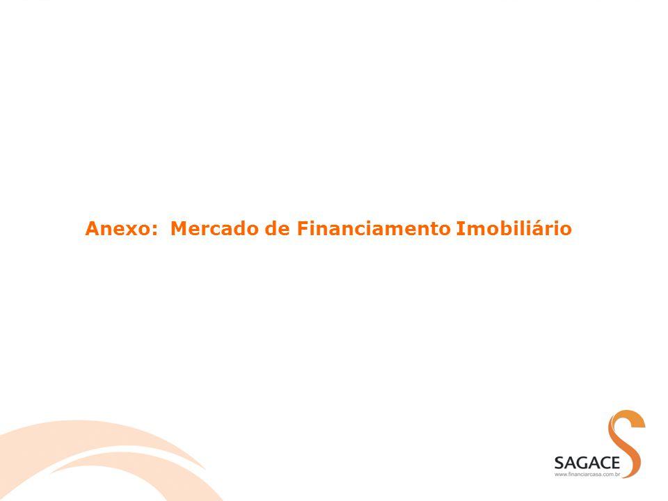 Anexo: Mercado de Financiamento Imobiliário