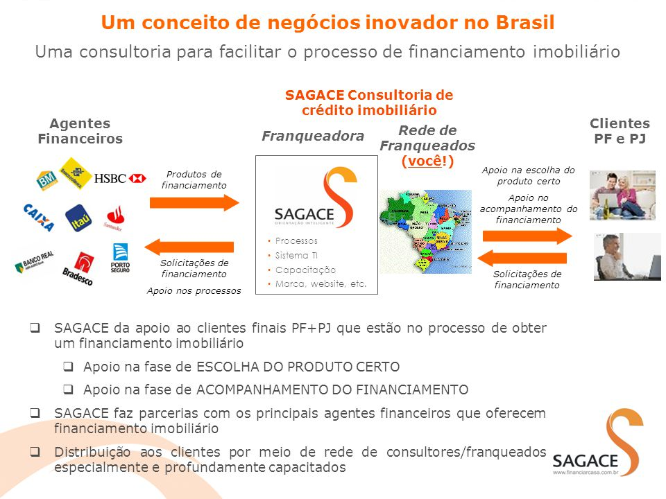 Um conceito de negócios inovador no Brasil Uma consultoria para facilitar o processo de financiamento imobiliário  SAGACE da apoio ao clientes finais