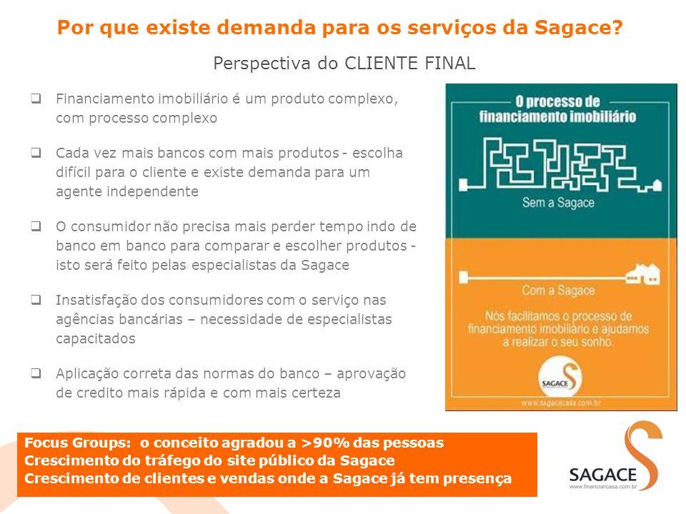 Por que existe demanda para os serviços da Sagace? Perspectiva do CLIENTE FINAL  Financiamento imobiliário é um produto complexo, com processo comple