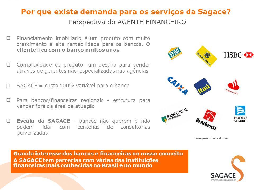 Grande interesse dos bancos e financeiras no nosso conceito A SAGACE tem parcerias com várias das instituições financeiras mais conhecidas no Brasil e
