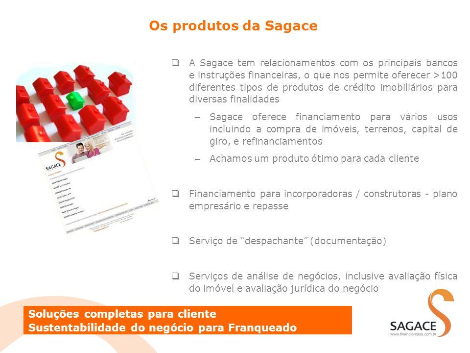Os produtos da Sagace  A Sagace tem relacionamentos com os principais bancos e instruções financeiras, o que nos permite oferecer >100 diferentes tip
