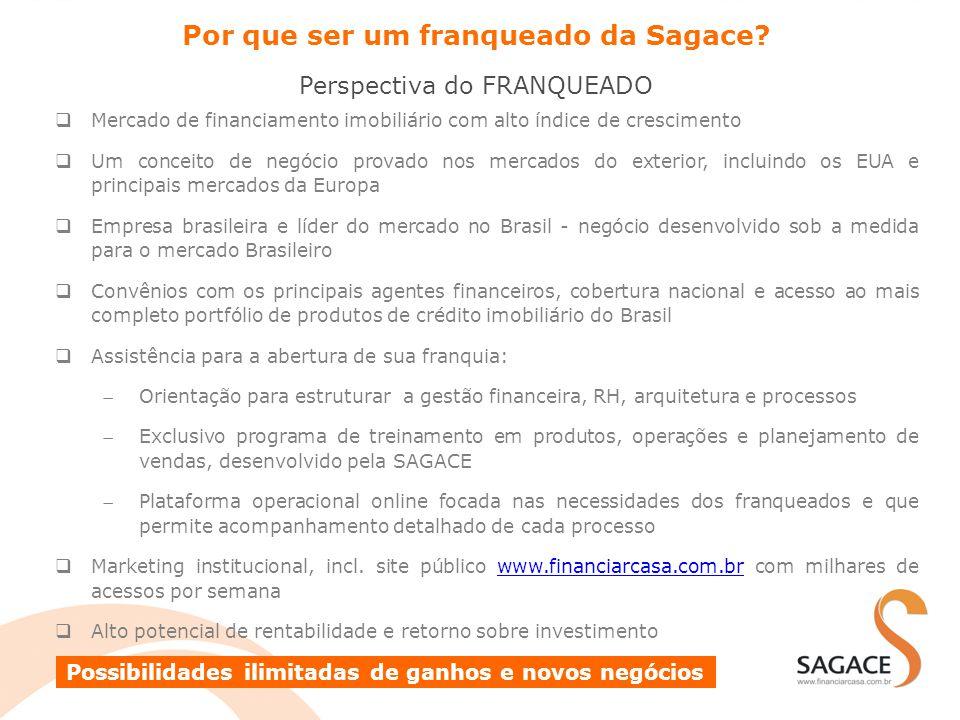 Possibilidades ilimitadas de ganhos e novos negócios Por que ser um franqueado da Sagace? Perspectiva do FRANQUEADO  Mercado de financiamento imobili