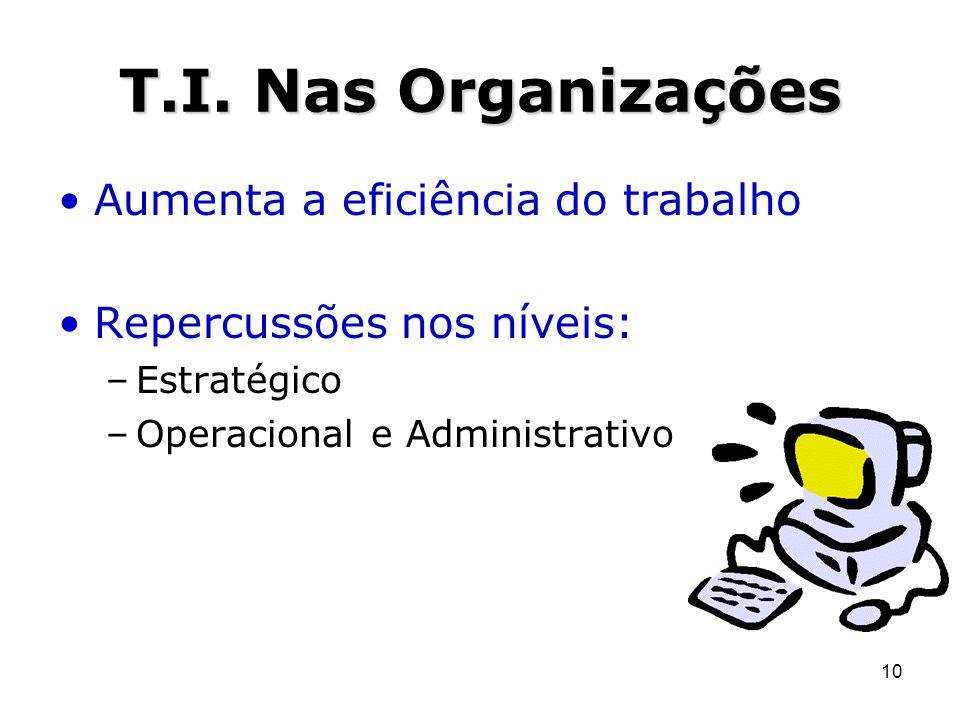 10 T.I. Nas Organizações Aumenta a eficiência do trabalho Repercussões nos níveis: –Estratégico –Operacional e Administrativo