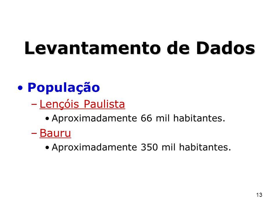13 Levantamento de Dados População –Lençóis Paulista Aproximadamente 66 mil habitantes. –Bauru Aproximadamente 350 mil habitantes.